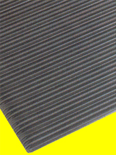 Fatigue Master Mats & Matting