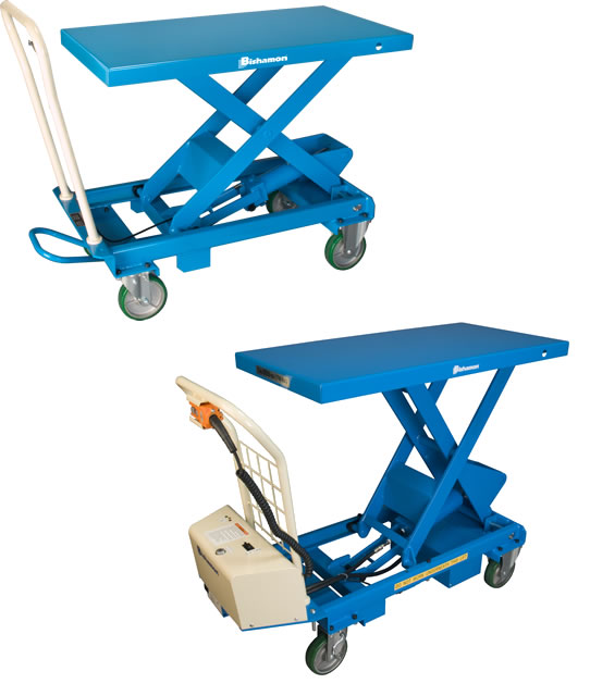 MobiLift Lift Tables