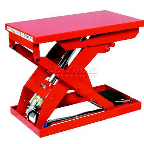 "HAMACO All-Electric Lift Table MLP-250-47, 28.3""L x 15.7""W Table, 551 Lb. Cap., IPM Motor"