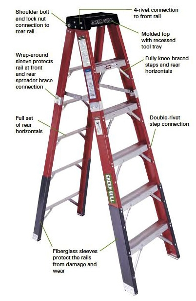 Green Bull 223200 Series 500 lb. Duty Rated Fiberglass Stepladder